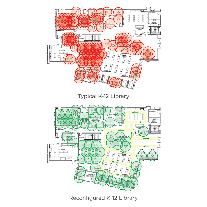 Adapting K-12 Libraries to Social Distancing Guidelines