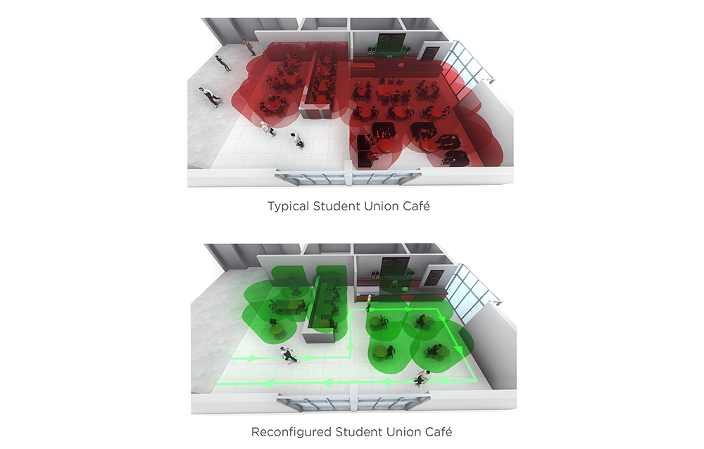 Social Distancing Student Life Facility Design